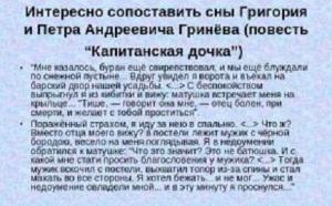 Гринёв, сон 1