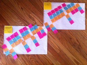 Планирование сюжета с помощью карточек